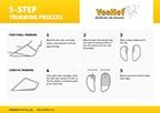 veehof-5-step-trimming-process-english-thumb